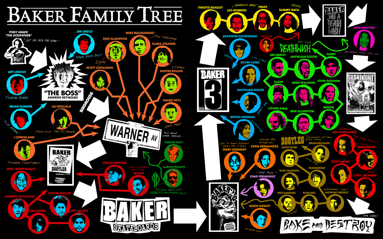 baker skateboards wallpaper-#2